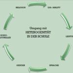 """Gruppenlogo von Ringvorlesung """"Umgang mit Heterogenität in der Schule"""" 2018 BiPEb"""