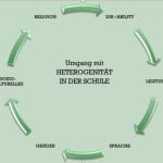 """Gruppenlogo von Ringvorlesung """"Umgang mit Heterogenität in der Schule"""" 2018 GyO"""