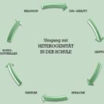 """Gruppenlogo von Ringvorlesung """"Umgang mit Heterogenität in der Schule"""" 2021 GO"""