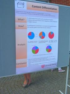 Abbildung 4: Posterausstellung der Mikro-Forschungsprojekte von Bachelorstudierenden