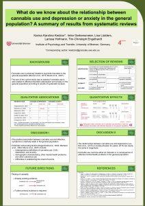 """Abbildung 2: Poster aus unserem ForstA-Projekt zum Thema """"Cannabiskonsum und Depression – Gibt es einen Zusammenhang?"""", welches auf dem 50. Jahreskongress der Deutschen Gesellschaft für Psychologie (DGPs) präsentiert wird (September 2016)"""