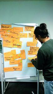 Abbildung 1: Themensammlung für die Forschungsgruppen