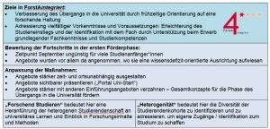 """Maßnahmenpaket 1: """"Uni-Start"""""""