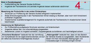 "Maßnahmenpaket 3: ""Profilierung der General Studies"""