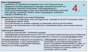 "Maßnahmenpaket 4: ""Studentische Lernformate"""