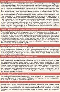 Tabelle 1: Juristische Forschung im Studium (angelehnt an die Bausteine nach Tremp & Hildbrand, 2012).