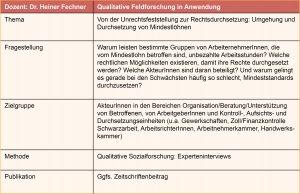 Tabelle 2: Forschendes Studieren in der Lehre (ein Beispiel im Wintersemester 2017/18).