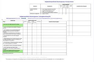"""Abbildung 10: Bewertungsraster der Aufgabe """"Leistungsbeurteilung"""", eigene Darstellung"""