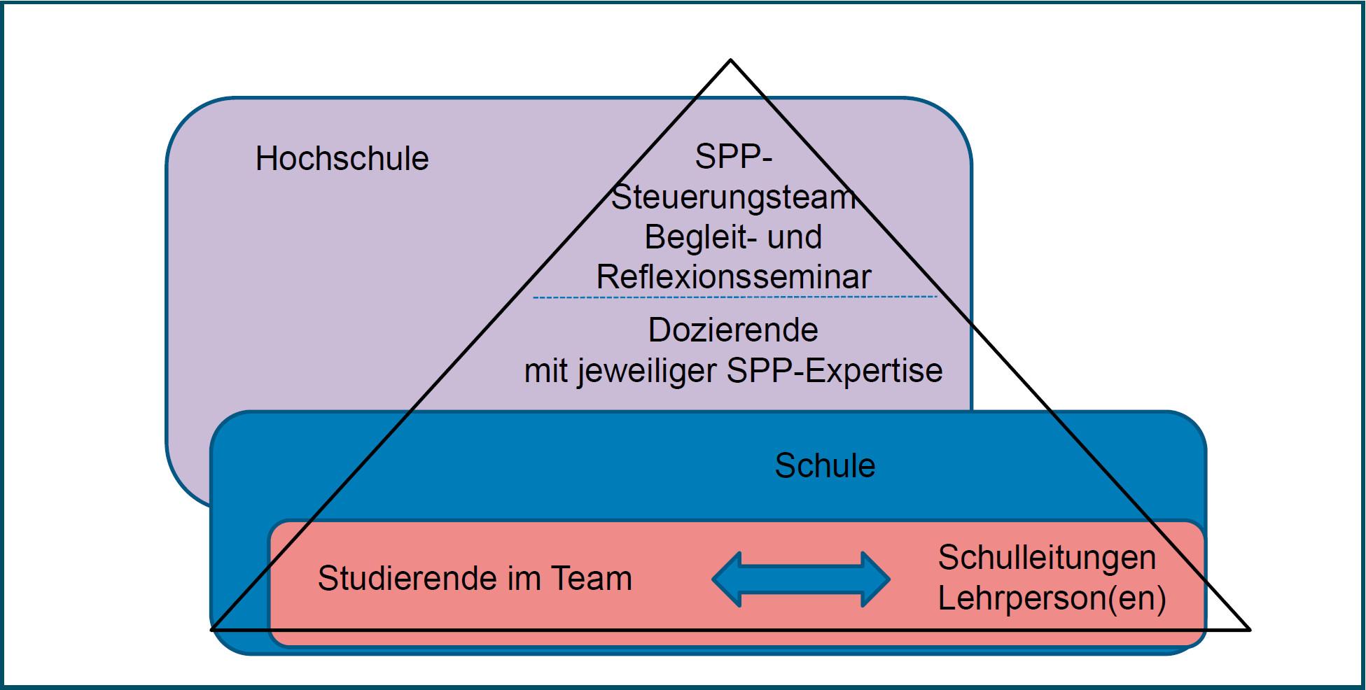 Berühmt Sublease Vereinbarung Vorlage Wort Zeitgenössisch - Entry ...