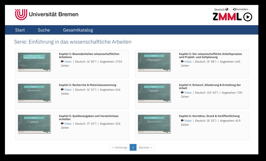 Webseite des Videoportals mit den verfügbaren Lernvideos zum wissenschaftlichen Arbeiten